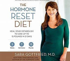 The Hormone Reset protocol